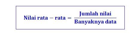 Cara Menghitung Nilai Rata Rata Dengan Benar Caraharian