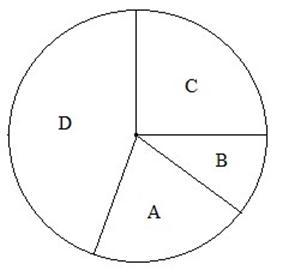 Cara menghitung diagram lingkaran dan contoh soal caraharian dari gambar diatas bisa dilihat kalau data yang terdapat pada gambar adalah data a b c dan d merupakan data yang paling besar untuk mencari besaran atau ccuart Gallery